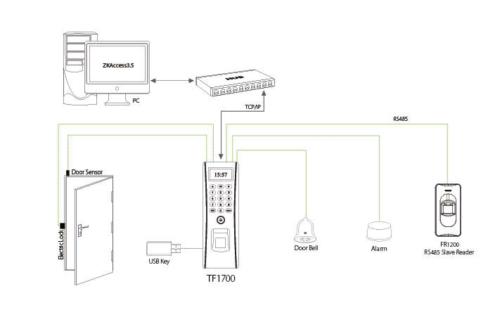 دستگاه حضور و غیاب کنترل تردد مدل11341