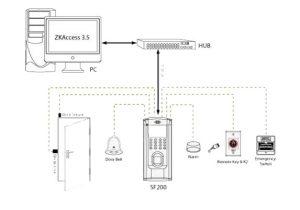 دستگاه حضور و غیاب کنترل تردد SF200
