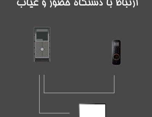 اتصال دستگاه حضور و غیاب به نرم افزار ورود و خروج
